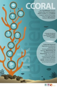 Caribbean Climate Online Risk and Adaptation TooL (CCORAL) Infographic