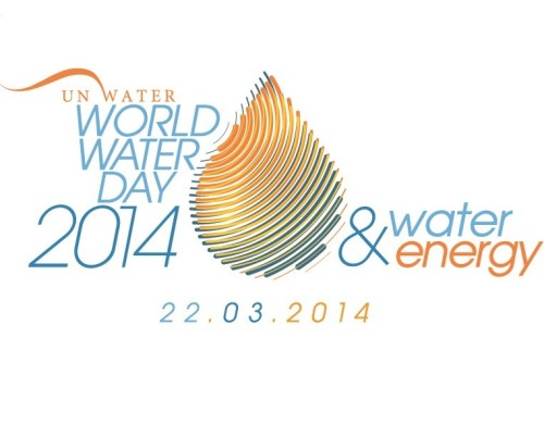 Credit: Holland Dutch Water Sector