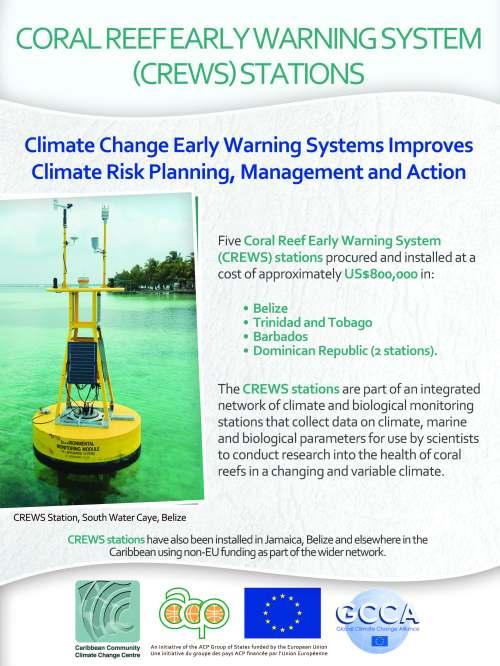 Credit: CCCCC/EU-GCCA Caribbean Support Project