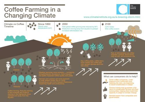 TCI_infographic_Farming_standalone-01